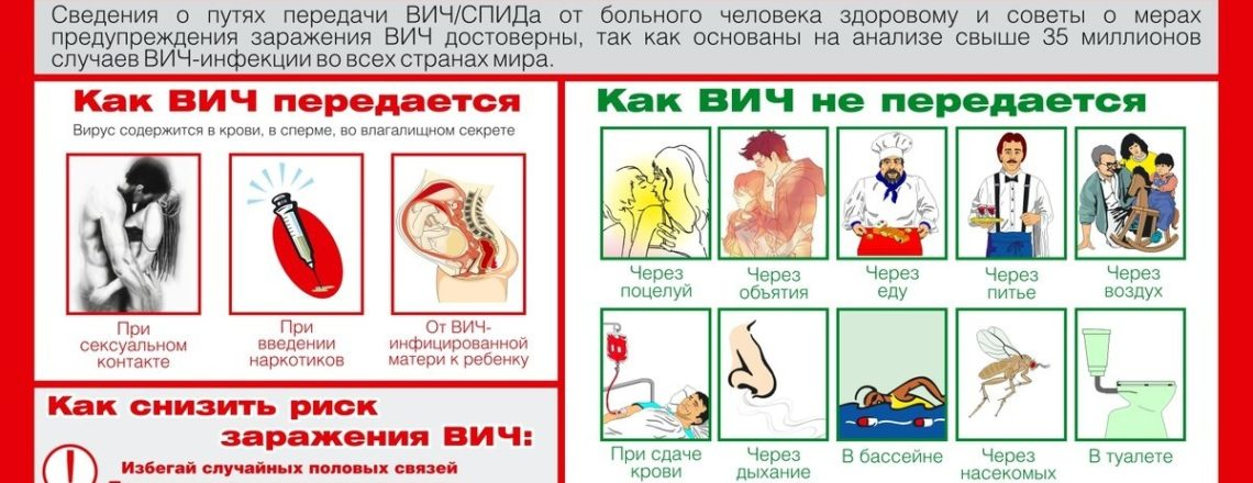 Remember! The HIV/AIDS epidemic continues to spread around the world at an alarming rate. About a thousand HIV-infected people are detected in Tatarstan every year.